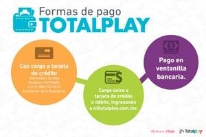 Formas de pago TotalPlay